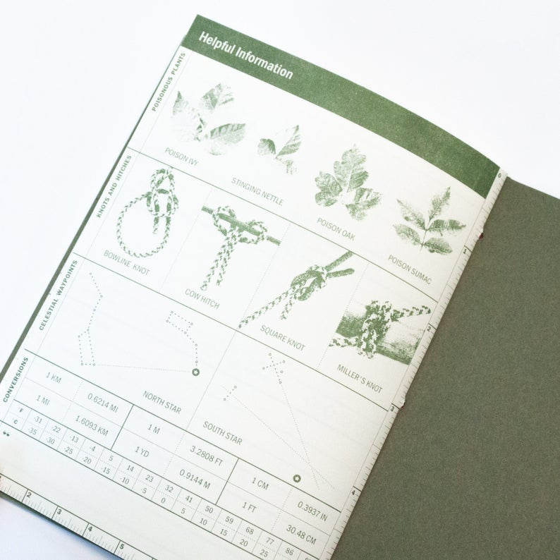 Thumbnail picture of Hiker's Logbook